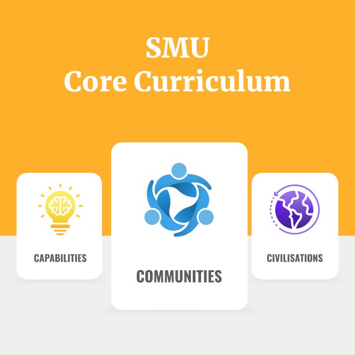 SMU Core Curriculum